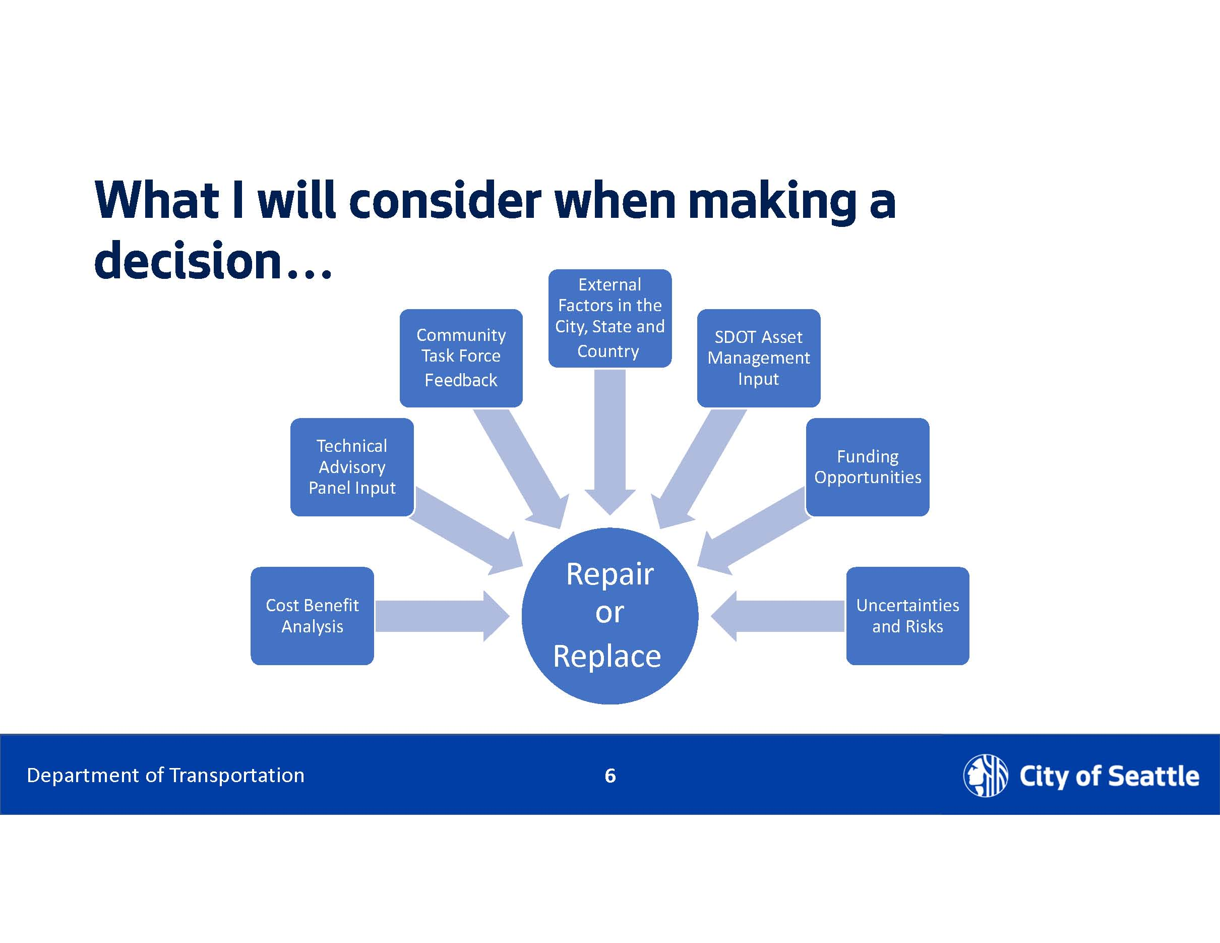 mayor durkan's decision process