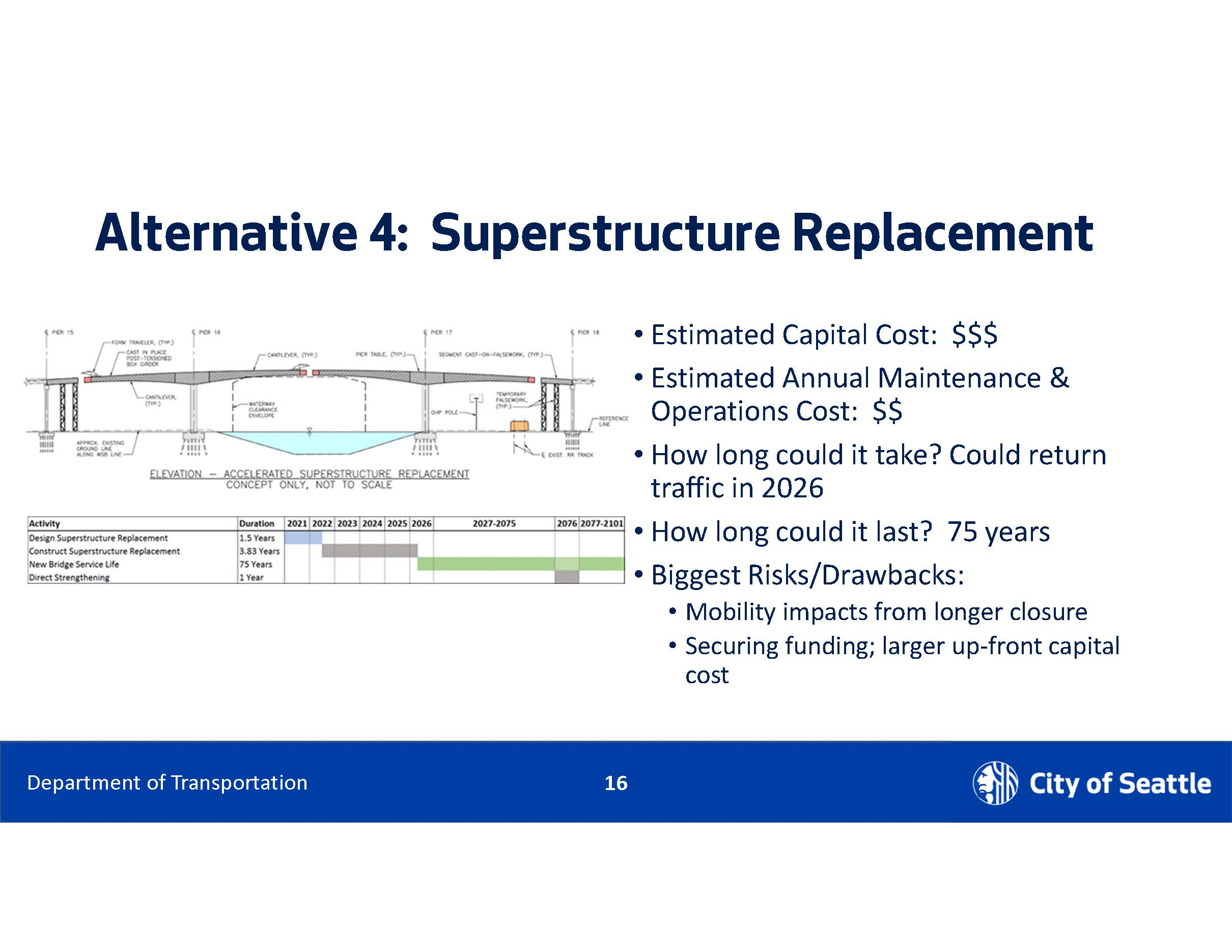 superstructure replacement