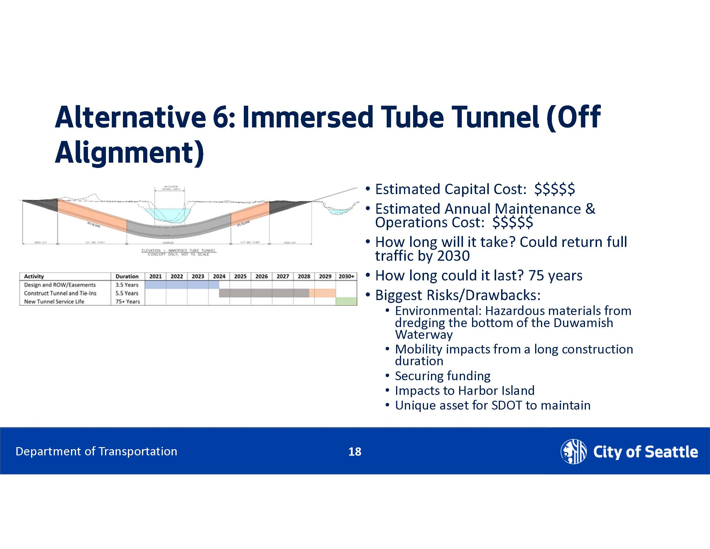 Immersed Tube Tunnel