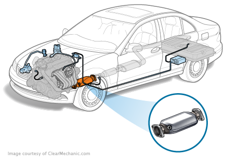 Catalytic converter thefts on the rise locally: Prevention ...