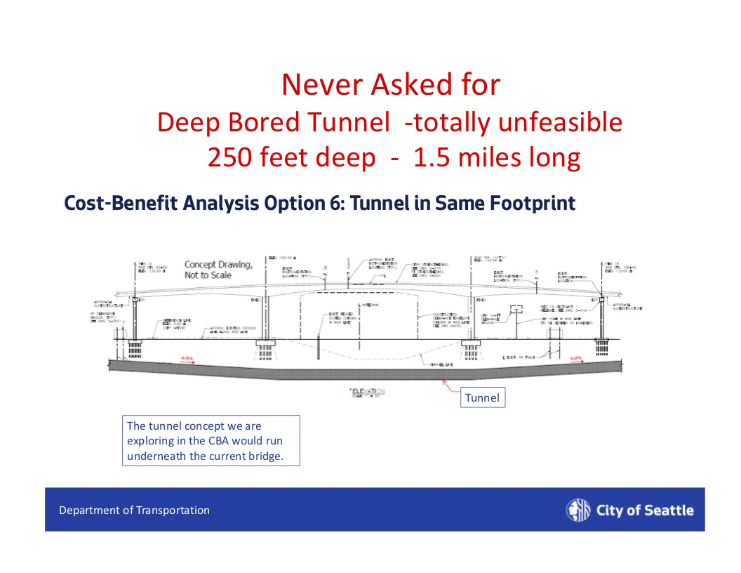 deep bored tunnel