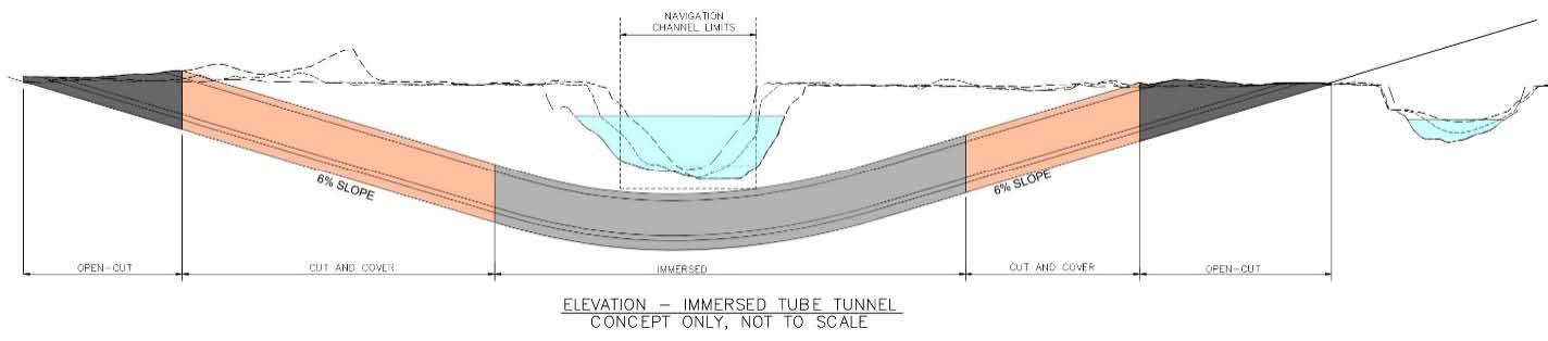 Alternative 6 tunnel